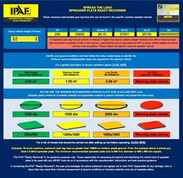 IPAF launches new 'Ready Reckoner' conversion tool