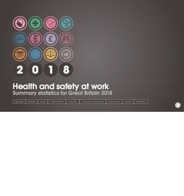 HSE releases Great Britain's annual injury and ill health statistics